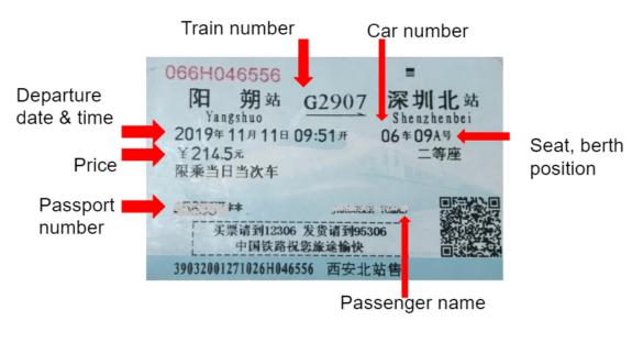 Chinese train ticket describtion